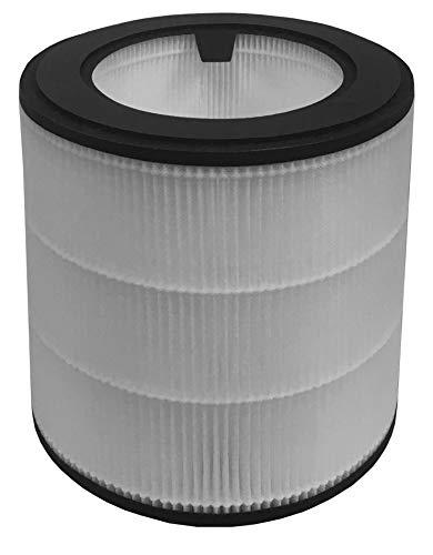 Comedes Ersatz HEPA-Filter kompatibel mit Philips AC0820/10 und AC0820/30 Luftreiniger (800 Series) | einsetzbar statt Philips FY0194/30 NanoProtect
