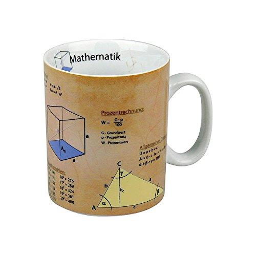 Könitz Wissensbecher Mathematik