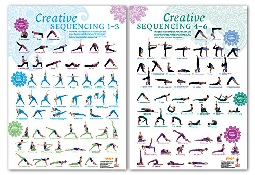 Yoga Verlag Creative Sequencing 1-6 Poster-Set Von Yoga Aktuell