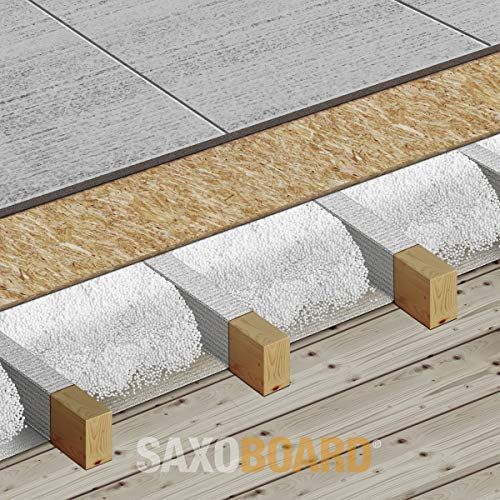 Schüttdämmung Hohlraumdämmung Granulat Einblasdämmung Dachdämmung Schüttung (430 Liter - 1 Karton)