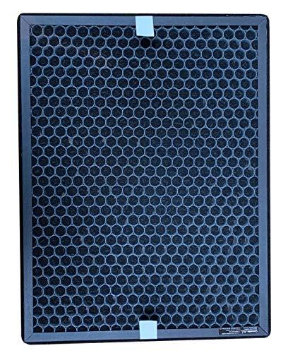 Comedes Ersatz Aktivkohlefilter passend für Philips AC1214/10 und AC2729/10 Luftreiniger (Series 1000) | einsetzbar statt Philips FY1413/30