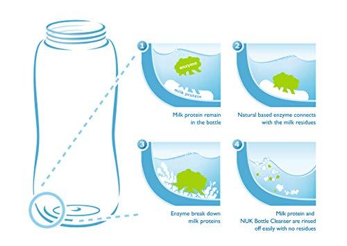 NUK Spülmittel für Babyflaschen & Sauger, 500 ml, mit naturbasierten Inhaltsstoffen